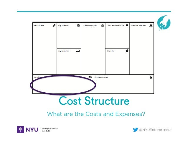 @NYUEntrepreneur Cost Structure What are the Costs and Expenses?