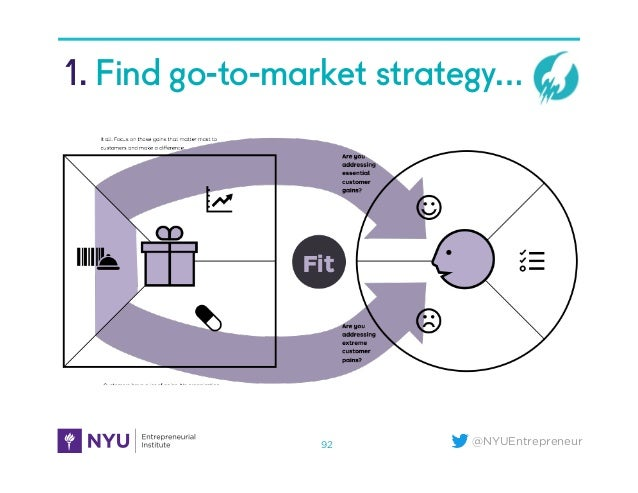 @NYUEntrepreneur 1. Find go-to-market strategy… 92