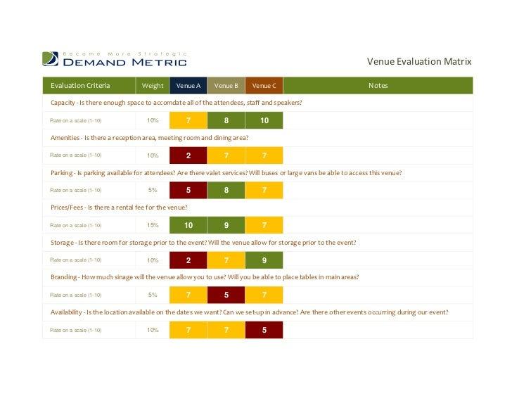 Venue Evaluation MatrixEvaluation Criteria              Weight       Venue A     Venue B       Venue C                    ...