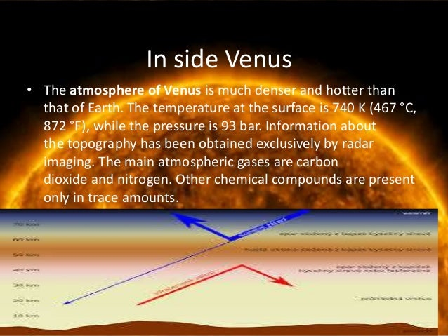 venus surface pressure