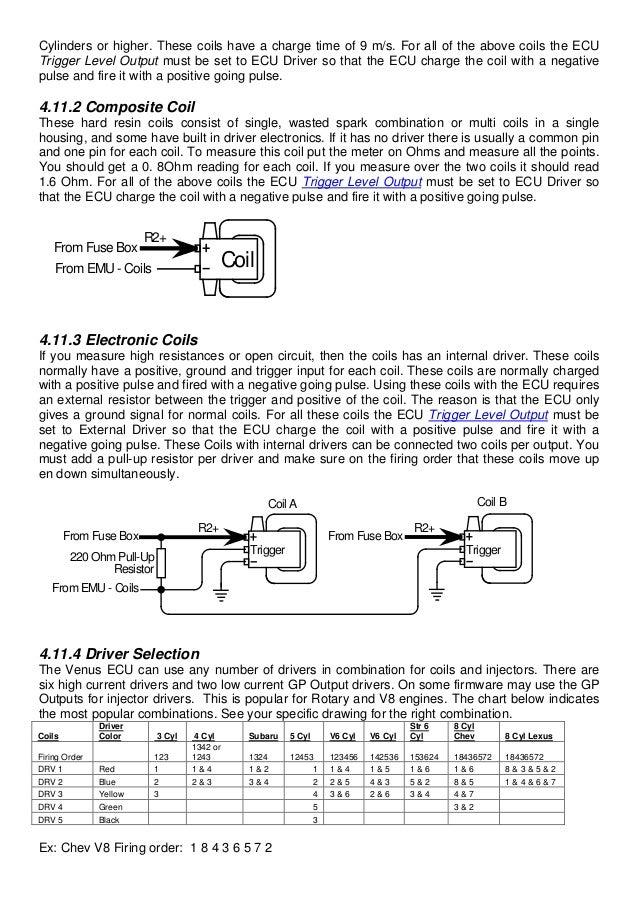 Venus Ecu User Manual Ver2 2 4 0