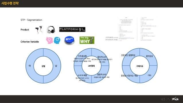 사업수행 전략 STP - Segmentation Product Criterion Variable 남여 합리적 소비 (본인에게 합당한 제품을 합당한 가 격에 구매) 충동적 소비 (제품에 대한 충동적 구매) 소비 자제형 (...