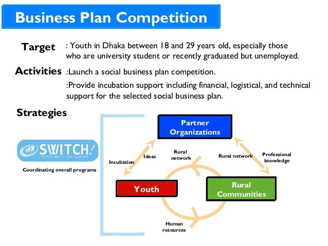 Big Finish to 2018 UW Business Plan Competition