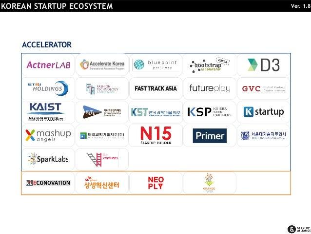 한국 스타트업 생태계 지도 Korea startup ecosystem map V_1.9 Slide 2