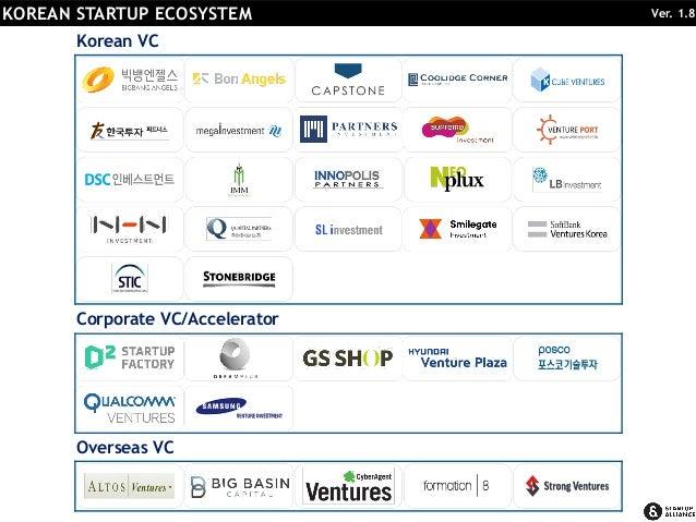 한국 스타트업 생태계 지도 Korea startup ecosystem map V_1.9 Slide 3