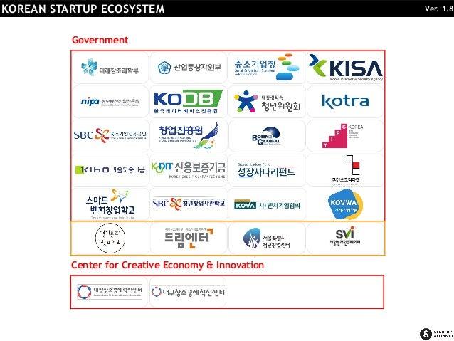 KOREAN STARTUP ECOSYSTEM Ver. 1.8 Government Center for Creative Economy & Innovation