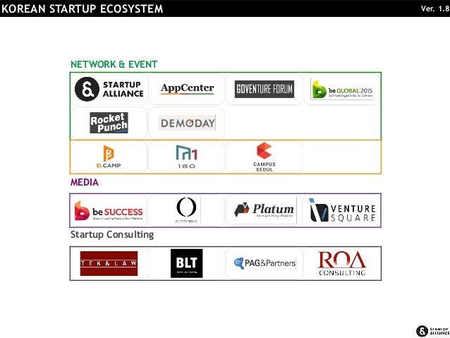 KOREAN STARTUP ECOSYSTEM Ver. 1.8 NETWORK & EVENT MEDIA Startup Consulting