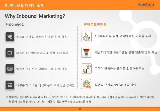 Ⅱ. 인바운드 마케팅 소개 고객이 가장 적절한 컨텐츠를 접할 수 있도록 허브스팟이 지원합니다.  웹사이트 페이지, 블로그 포스트, 랜딩 페이지, 소셜 미디 어 메시지 등을 최적화  고객의 흥미, 컨택 정보, 혹은 구매 ...