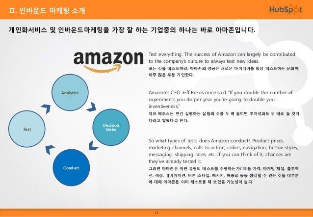 Ⅲ. 허브스팟  The world's #1 inbound marketing software platform just got better. 인바운드 마케팅 솔루션 허브스팟을 통해 최적화된 마케팅 자원 관리 및 잠재적인 고...
