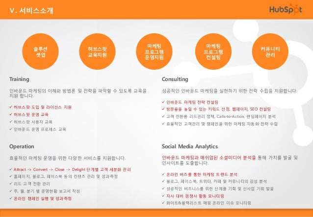 Ⅴ. 마케팅 패키지 소개  Lean Analytics, Lean Marketing, Actionable Insight !! Marketing Full Package는 소셜미디어 분석을 통한 브랜드 인지도 분석, 공감도 ...