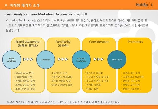 Ⅴ. 마케팅 패키지 소개 Brand Awareness Lean Social Media Analytics 린소셜미디어분석(Lean Social Media Analysis)은 브랜드인지도, 비즈니스트랜드, 마케팅전략, 브랜...