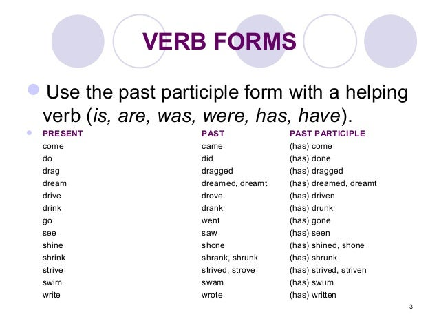 Verb forms-and-tenses