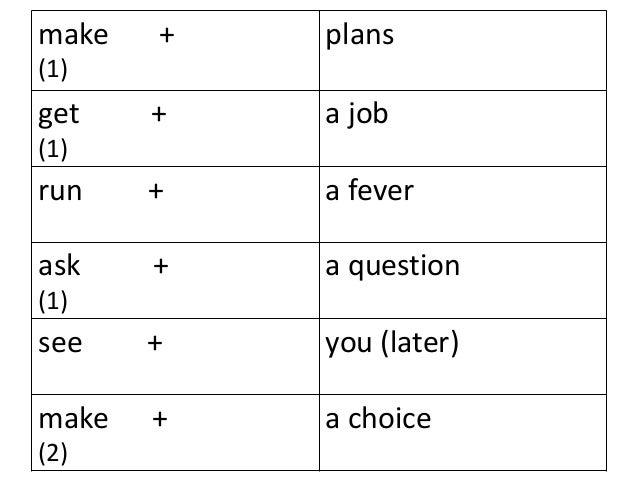 Homework help noun