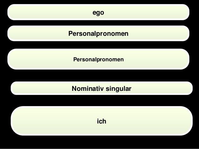 Verba diei sechs Slide 3