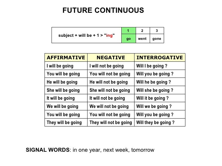 cause and effect signal words worksheet