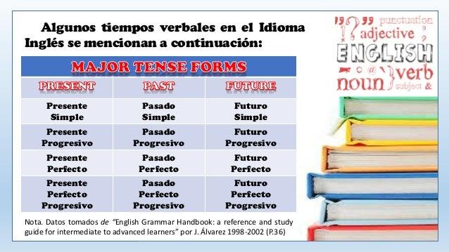 Tiempos verbales en ingl s for Tiempo aprender ingles