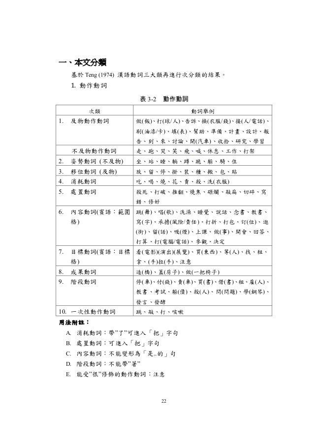 22 一、本文分類 基於 Teng (1974) 漢語動詞三大類再進行次分類的結果。 1. 動作動詞 表 3-2 動作動詞 次類 動詞舉例 1. 及物動作動詞 做(飯)、打(球/人)、告訴、換(衣服/錢)、接(人/電話)、 刷(油漆/卡)、...