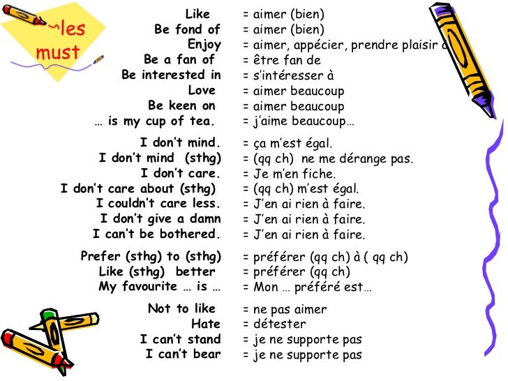 Vocabulaire anglais verbes de gout for Anglais vocabulaire cuisine