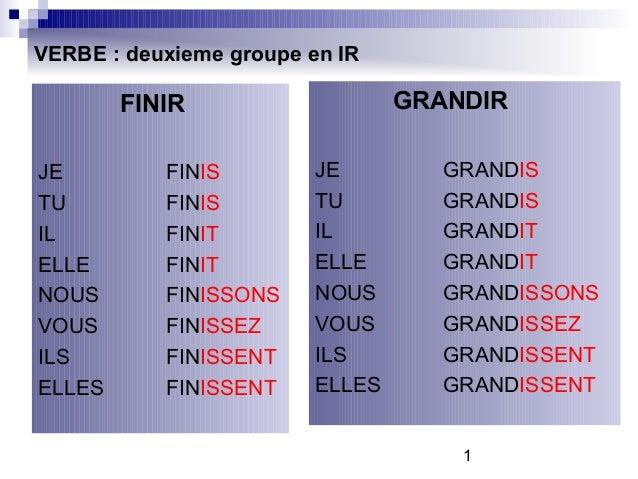 VERBE : deuxieme groupe en IR  GRANDIR  FINIR JE TU IL ELLE NOUS VOUS ILS ELLES  FINIS FINIS FINIT FINIT FINISSONS FINISSE...