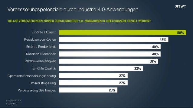Verbesserungspotenziale durch Industrie 4.0-Anwendungen © www.twt.de Erhöhte Effizienz Reduktion von Kosten Erhöhte Produkt...