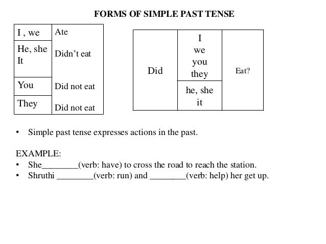 Verb forms tenses class 9 cbse