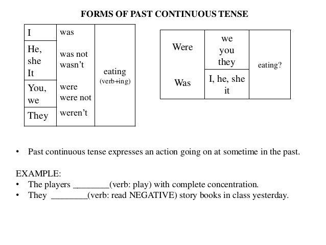english grammar guide for class 9