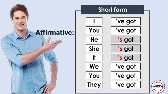 They You We It She He You I 've got 've got 've got 's got 's got 's got 've got 've got Short form Affirmative: