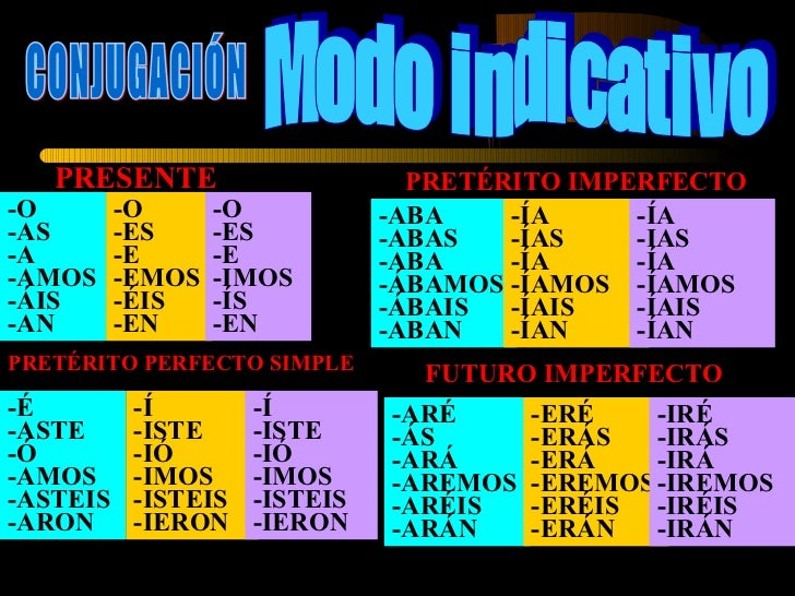 PRESENTE                    FUTURO IMPERFECTO-E      -A      -A      -ARE      -IERE    -IERE-ES     -AS     -AS     -ARES...