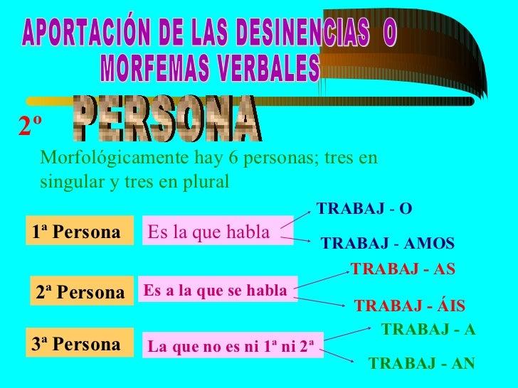 4º   Nos indica si la acción del verbo está acabada o no    ASPECTO PERFECTO O                           ASPECTO IMPERFECT...
