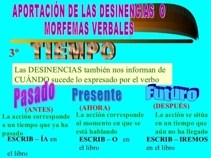 5º Expresa la ACTITUD del hablante ante la acción del verbo Expresa la ACTITUD del hablante ante la acción del verbo INDIC...