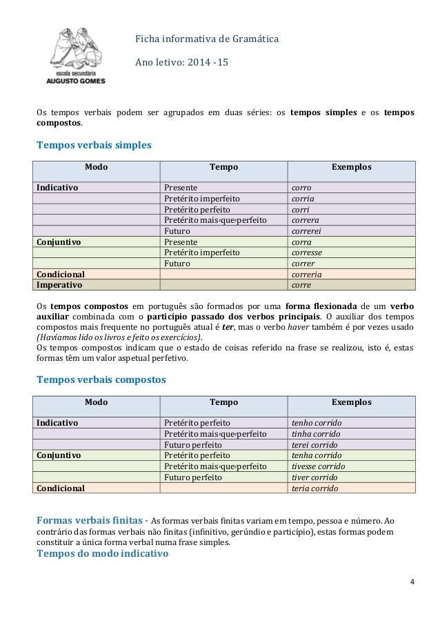 Ficha informativa de Gramática Ano letivo: 2014 -15 Os tempos verbais podem ser agrupados em duas séries: os tempos simple...