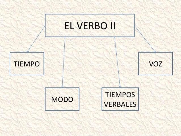 EL VERBO II  TIEMPO  VOZ  MODO  TIEMPOS VERBALES