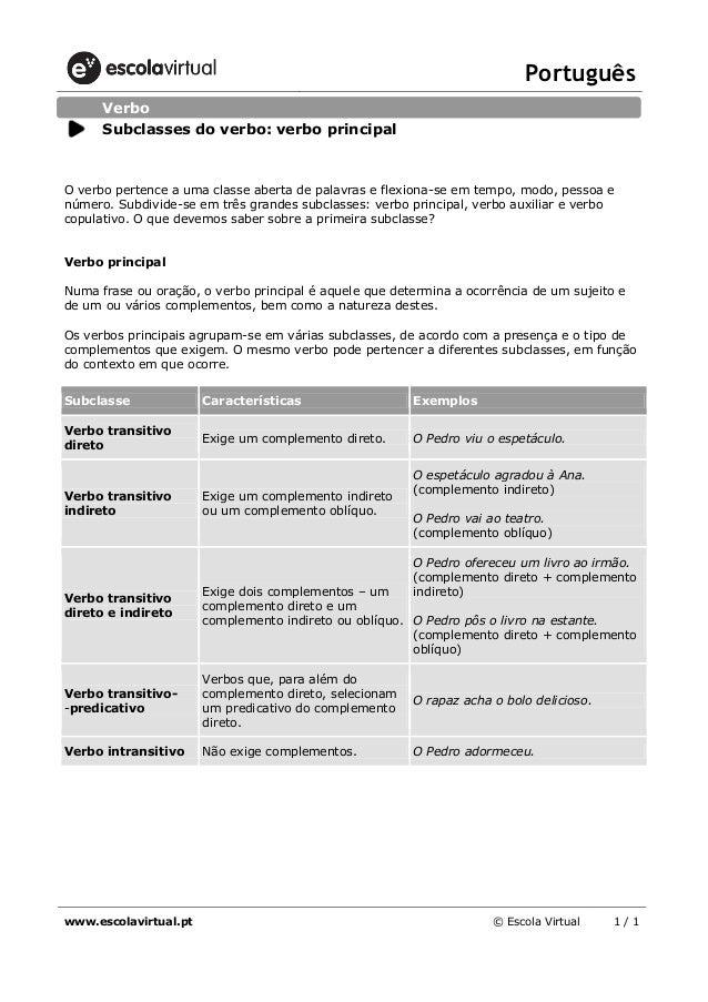 Português www.escolavirtual.pt © Escola Virtual 1 / 1 O verbo pertence a uma classe aberta de palavras e flexiona-se em te...