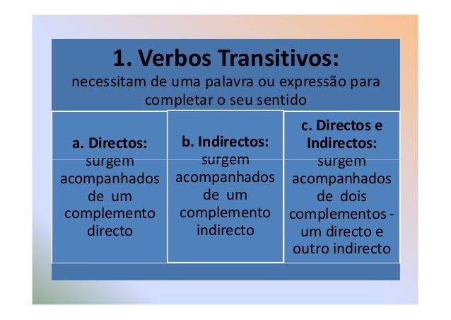 1. Verbos Transitivos: necessitam de uma palavra ou expressão para completar o seu sentido a. Directos: surgem b. Indirect...
