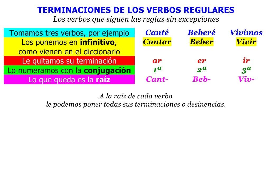 TERMINACIONES DE LOS VERBOS REGULARES            Los verbos que siguen las reglas sin excepciones Tomamos tres verbos, por...