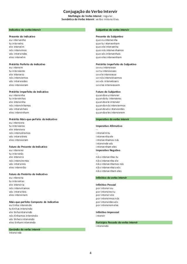 Verbos conjugados português
