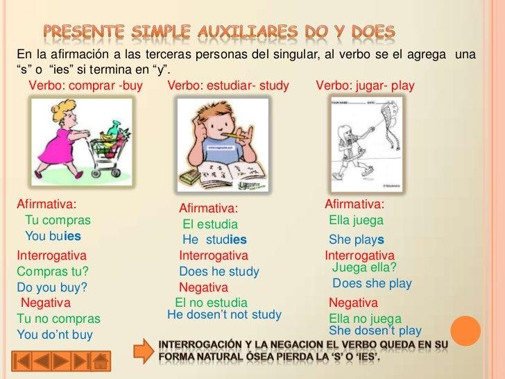 Presente y pasado del verbo estudiar en ingles