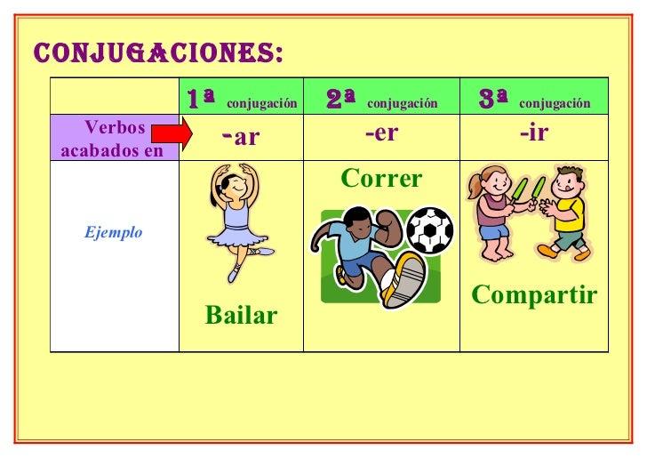 Verbos 2º ciclo primaria