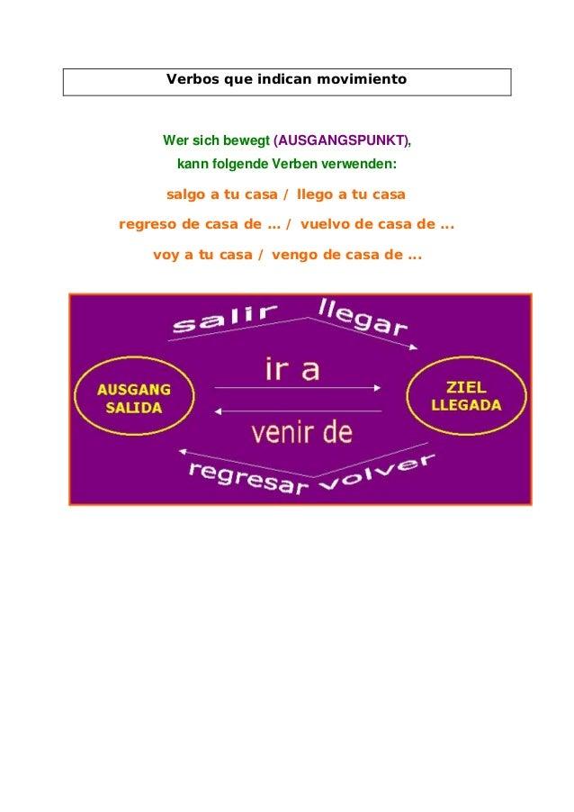 Verbos que indican movimiento Wer sich bewegt (AUSGANGSPUNKT), kann folgende Verben verwenden: salgo a tu casa / llego a t...