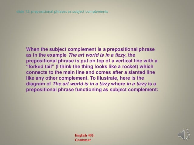 """Preposition In Learn In Marathi All Complate: English Grammar Lecture 6: Verb Patterns And The """"Be"""" Patterns"""