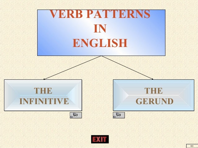 THE INFINITIVE THE INFINITIVE THE GERUND THE GERUND VERB PATTERNS IN ENGLISH ICI