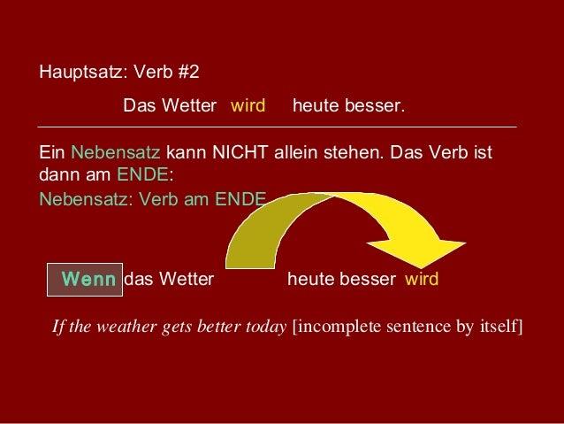 Position of the German Verb, Verbposition Slide 3