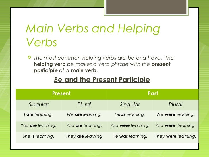 Types of Helping Verbs