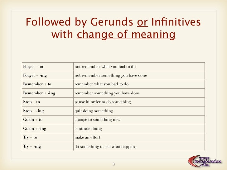 gerunds gerund and common verbs Using gerunds with prepositions and phrasal verbs prepositions are words such as on, at or in, that can be used to link nouns and noun phrases in a sentence when using any verb after a preposition, you must always use it as a gerund, and not in any other form.
