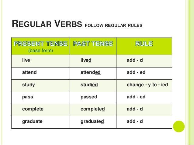regular verbs follow regular rules base form live lived add