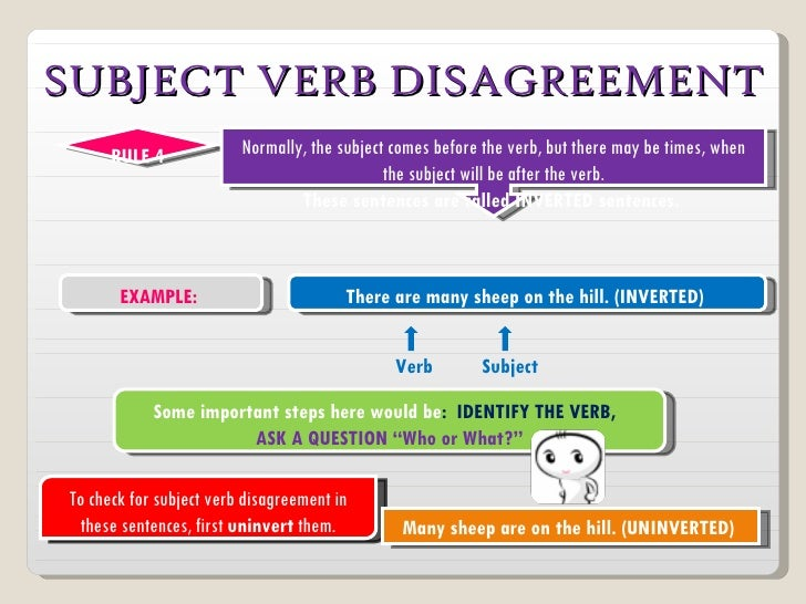 Verb Subject Verb Agreement