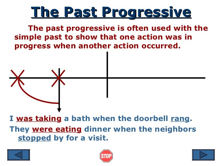The Past Progressive The past progressive is often used with the simple past to show that one action was in progress when ...