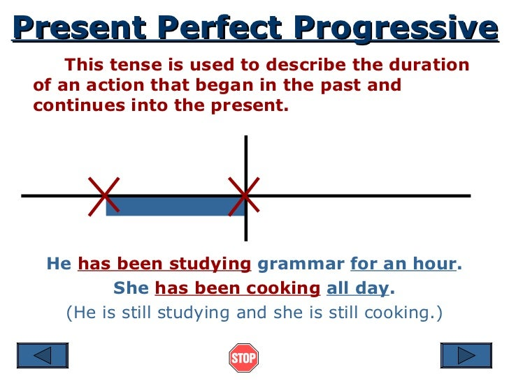 Present Perfect Progressive This tense is used to describe the duration of an action that began in the past and continues ...