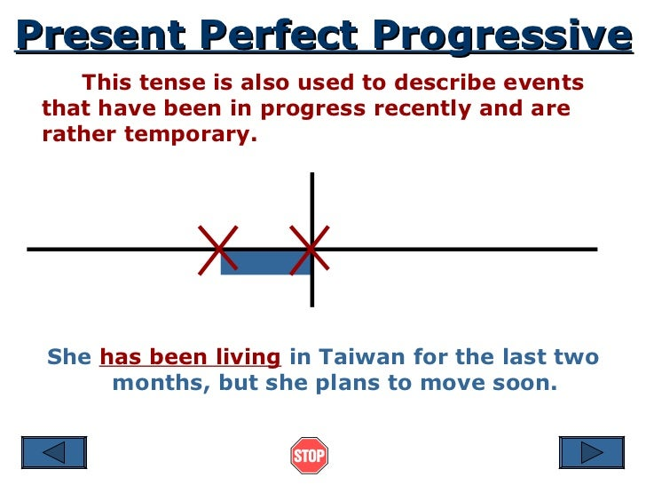 Present Perfect Progressive This tense is also used to describe events that have been in progress recently and are rather ...