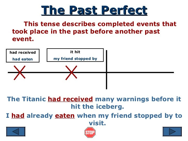 The Past Perfect This tense describes completed events that took place in the past before another past event. The Titanic ...